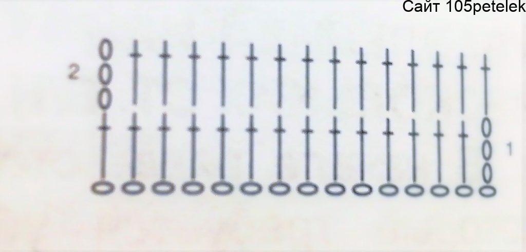 схемы узоров из трикотажной пряжи