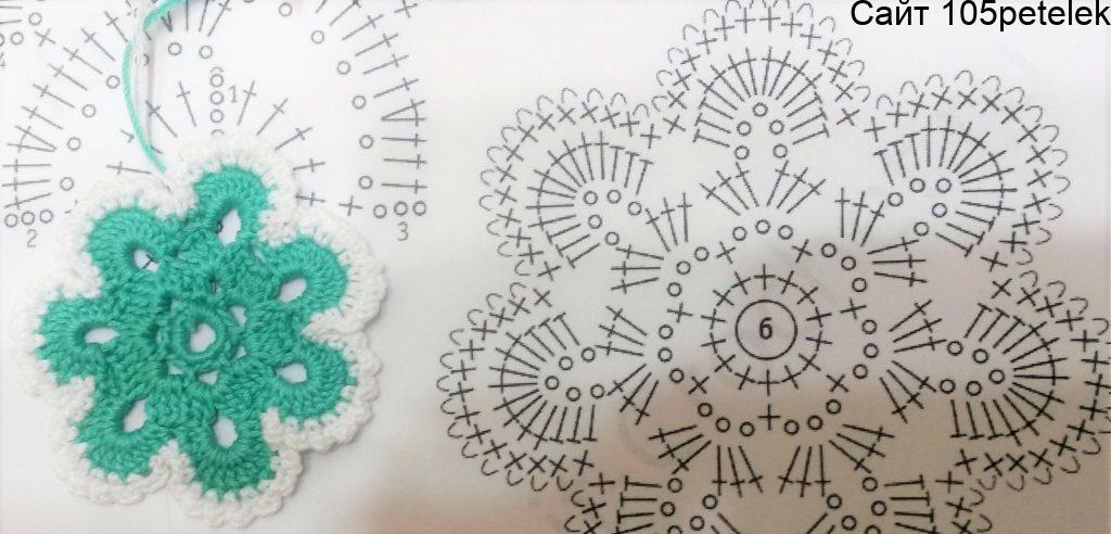 Ирландское кружево схемы мотивов с фото
