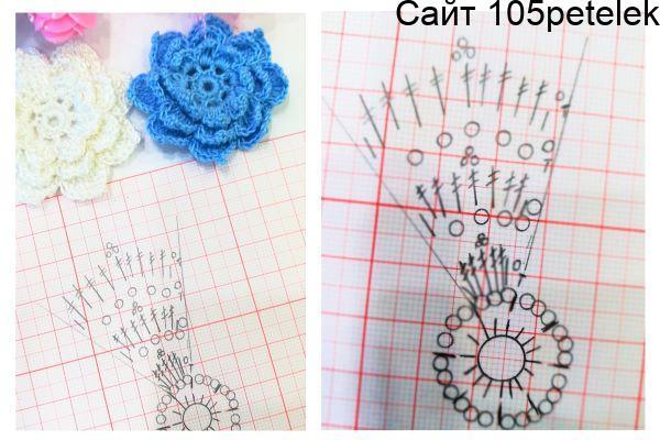 Схема объемного цветка