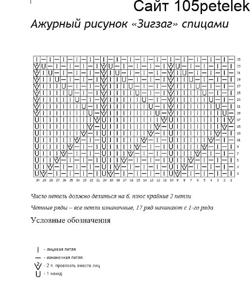 Ажурный рисунок спицами с описанием Зигзаг