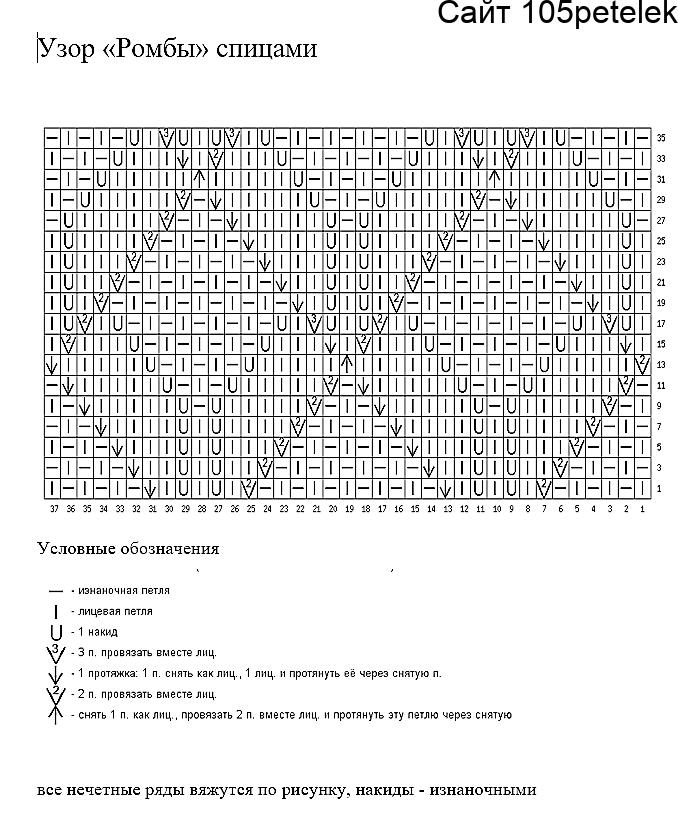Узор ромбы спицами схема и описание