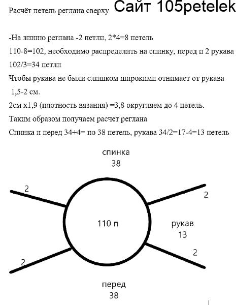 Рассчитать реглан сверху с ростком